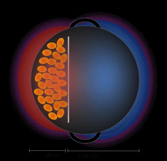 Hur man skapar två värmezoner i en klotgrill