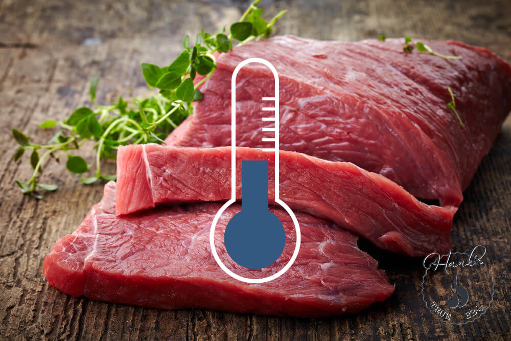 Kött-temperatur